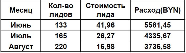 keis-gusarov-ppc-7